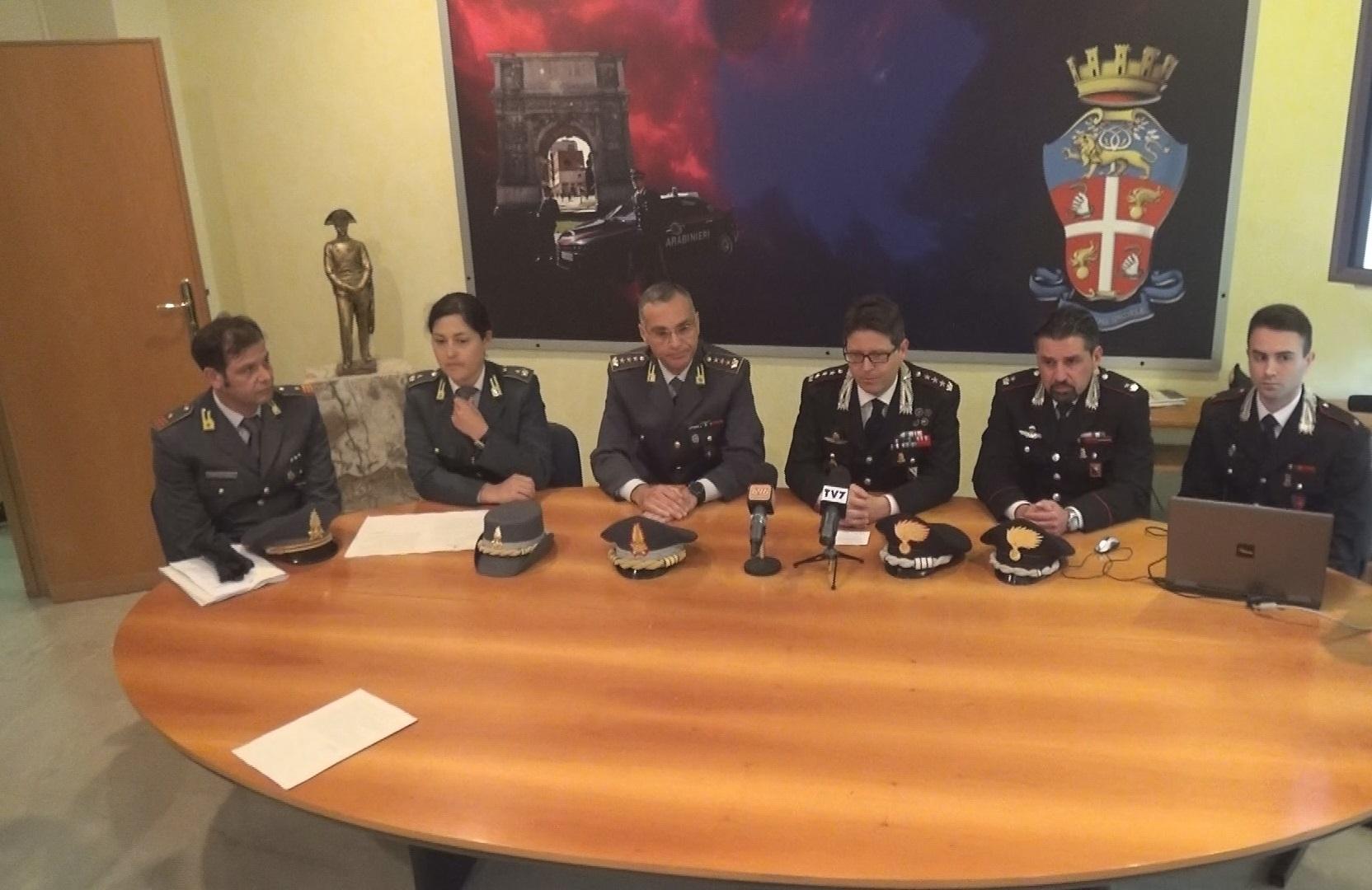Benevento| Scacco matto ai trafficanti della droga