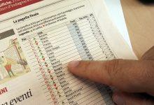 Qualità della vita, Avellino e Benevento perdono 9 posizioni