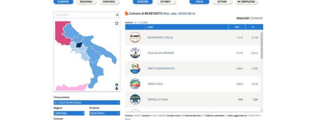 Benevento| Europee, la nuova mappa politica in città