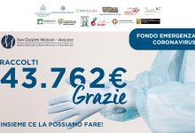 Avellino| Emergenza covid-19, la raccolta degli Ordini professionali pro Moscati supera i 43mila euro