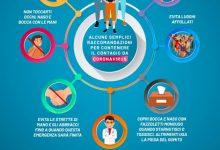 """Repetita iuvant: i comportamenti da seguire """"contro"""" il Coronavirus"""