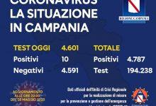 Covid-19, in Campania dieci nuovi casi. Il conteggio non comprende i 60 positivi di Ariano Irpino