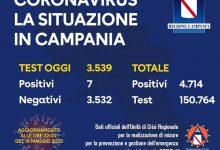 Covid-19, oggi solo 7 nuovi positivi in Campania