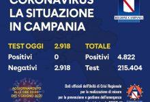 """Covid-19, in Campania secondo giorno a """"contagi 0"""""""