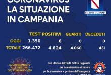 Covid-19, oggi in Campania 6 nuovi positivi