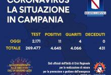 Covid-19, oggi 11 nuovi positivi in Campania
