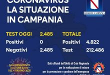 """Covid-19, il giorno del """"contagio 0"""": oggi nessun nuovo positivo in Campania"""