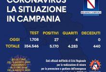 Covid-19, oggi in Campania 27 nuovi casi
