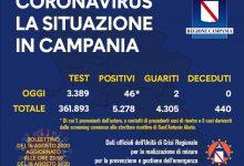 Covid-19, aumentano i nuovi positivi in Campania