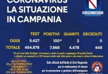 Covid-19, in Campania 100 nuovi positivi