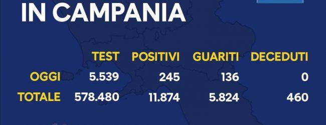 Covid-19: in Campania 245 nuovi positivi