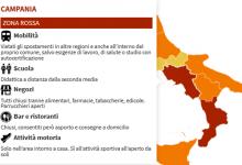 """Speranza firma ordinanza: per la Campania rinnovata la """"zona rossa"""" fino al 3 dicembre"""