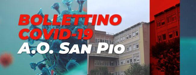 San Pio, nessun decesso. 121 i tamponi positivi